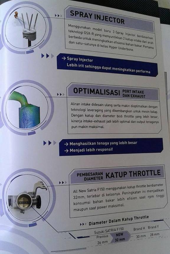 Booklet Satria FU Injeksi 10 injektor