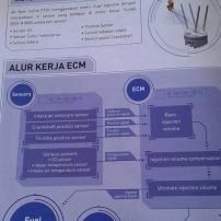 Booklet Satria FU Injeksi 12 injektor