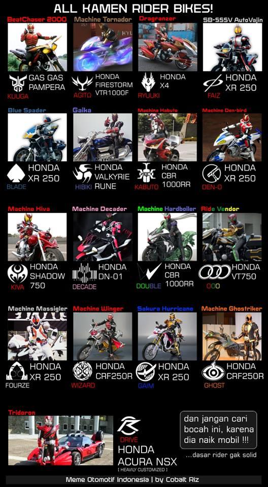 Motor Kamen Rider